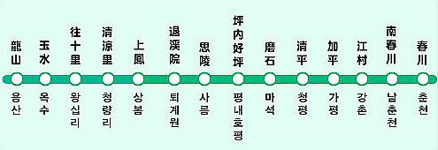青春列車 -1